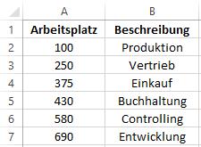 Excel: SVERWEIS - Tabelle 1