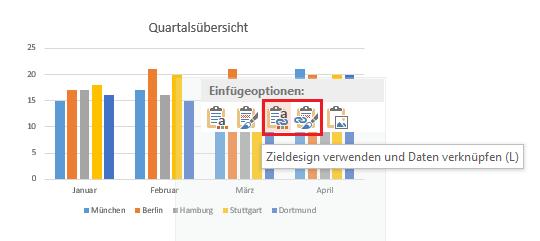 Sich selbst aktualisierende Excel-Diagramme in PowerPoint einfügen
