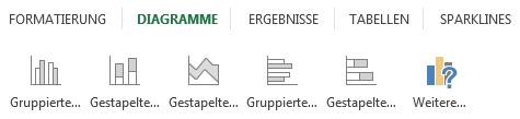 Excel 2013: Schnellanalyse - Diagrammvorschlag