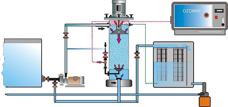 VE Wasser Aufbereitung, Entkeimung VE Wasser, Kühlwasser Entkeimung, Kreislaufwasser Aufbereitung