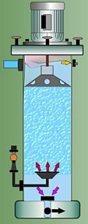 Ozon Turbomischer, Mischer für Gase im Wasserstrom
