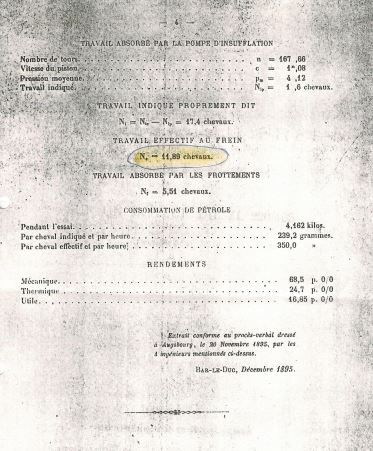 Ältester erhaltener Dieselmotor der Welt, Motor 22/40 der Maschinenfabrik Augsburg, Versuchsauswertung vom 22.11.1895