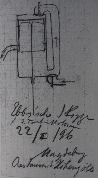 Handskizze von Hermann Ebbs, mit der er Rudolf Diesel im Februar 1896 die Wirkung der Kolbenunterseite als Ladepumpe erläuterte.