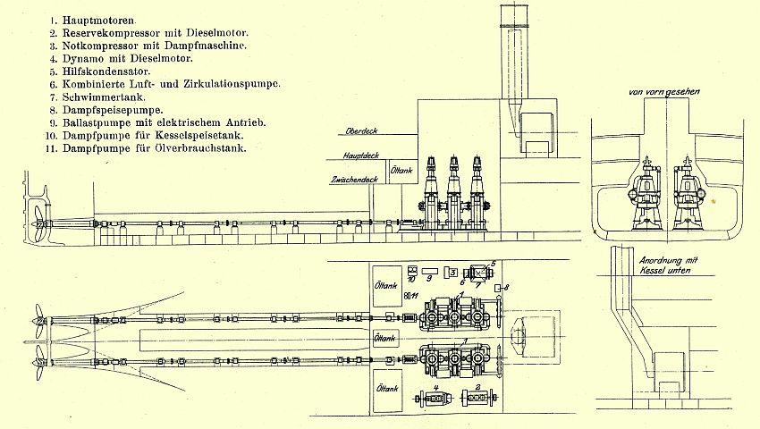 Frachtschiff Primus, Junkers-Gegenkolben-Dieselmotoren