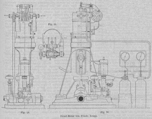 2. Krupp-Ur-Dieselmotor, 35 PS Leistung, Baujahr 1898, wird im Jahr 2018 120 Jahre alt, befindet sich in einem Museums-Depot
