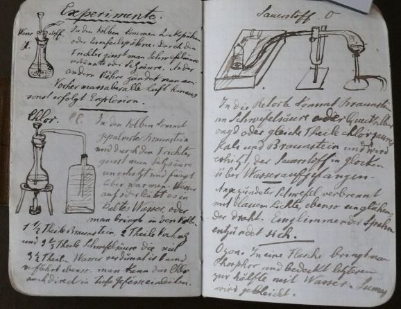 Bild 3: Schriftprobe Rudolf Diesel im Alter von 14 Jahren