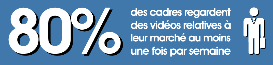 infographie film institutionnel video marketing