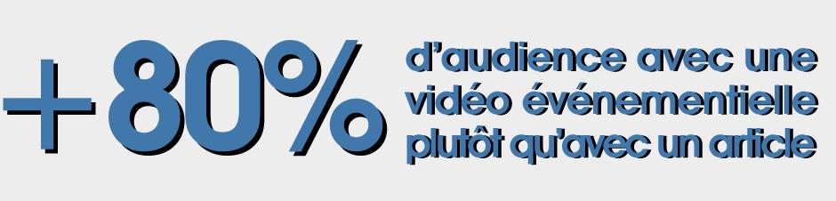 infographie vidéo événementielle audience