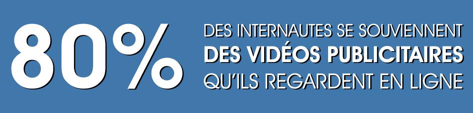 infographie vidéo d'entreprise marketing vidéo