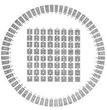 64 hexagrammes: arrangements en carré et en cercle