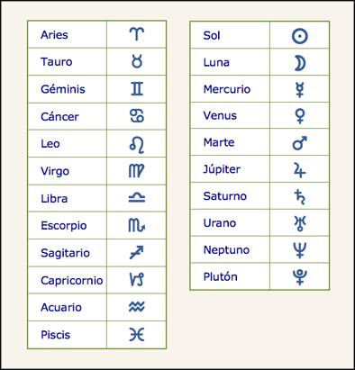 Símbolos de signos y planetas