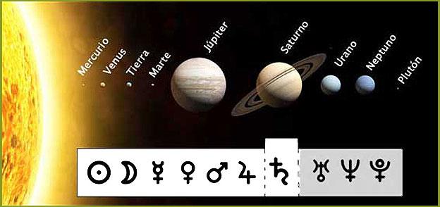 Saturno en el Sistema Solar