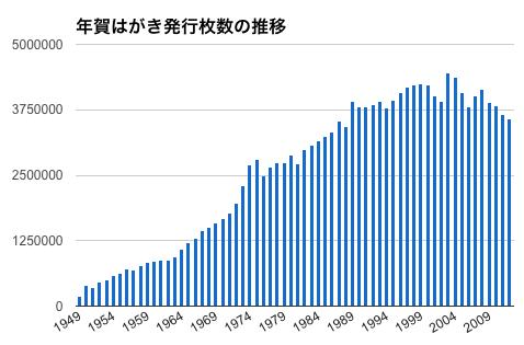 http://blog.livedoor.jp/blackcode/archives/1839163.htmlから