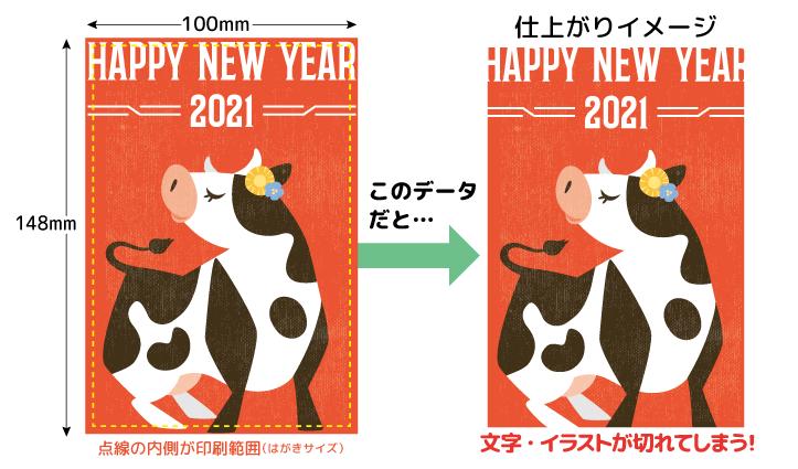 年賀状印刷データ入稿の 塗り足しのだめな例