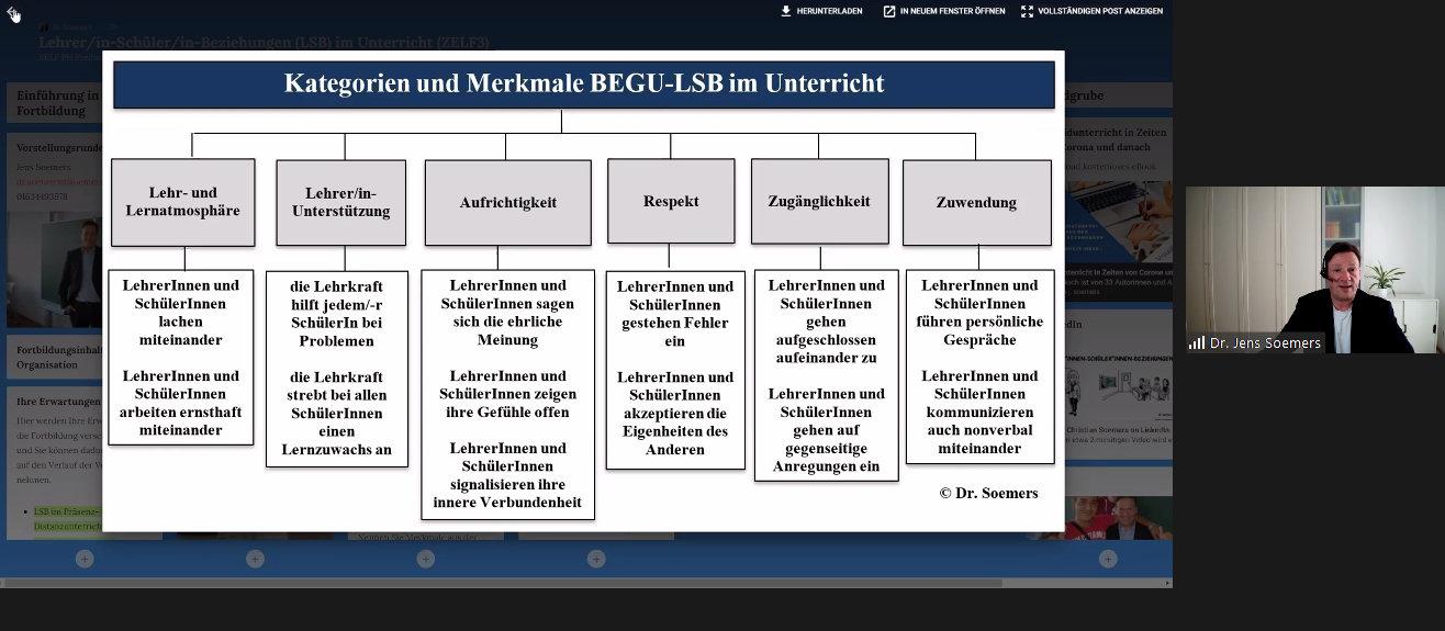 Evaluation einer LSB-Fortbildung