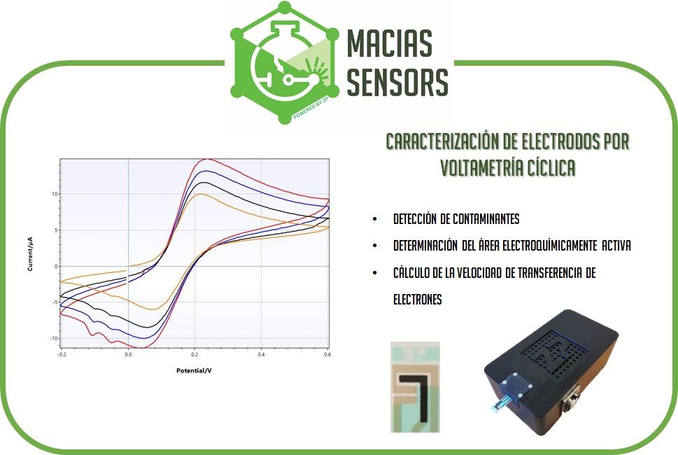 Caracterización de electrodos con voltametría cíclica
