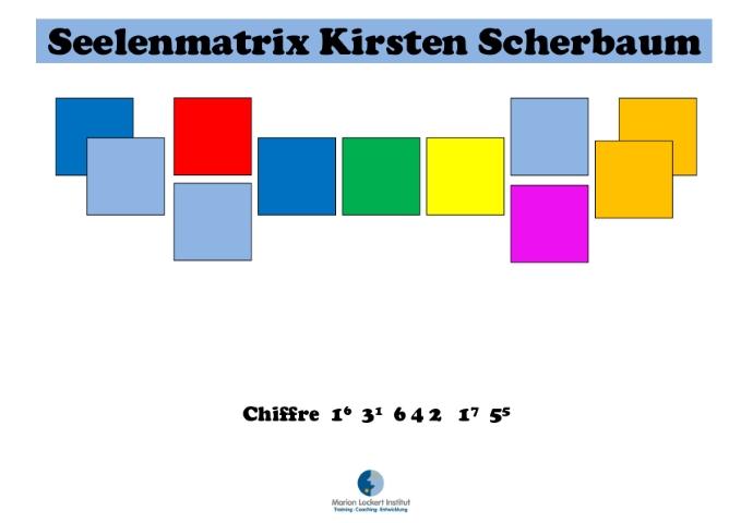 Seelenmatrix Chiffre