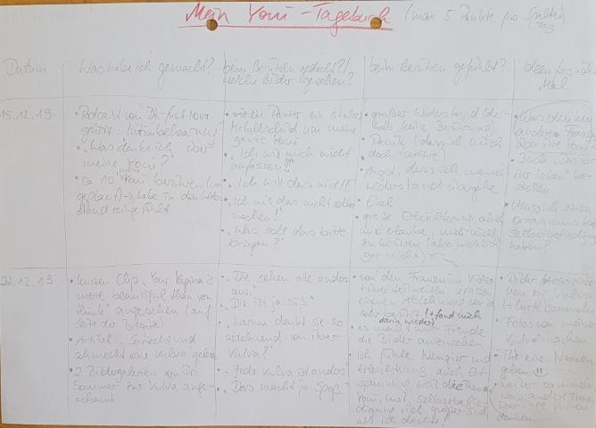 Yoni-Tagebuch Seite 1