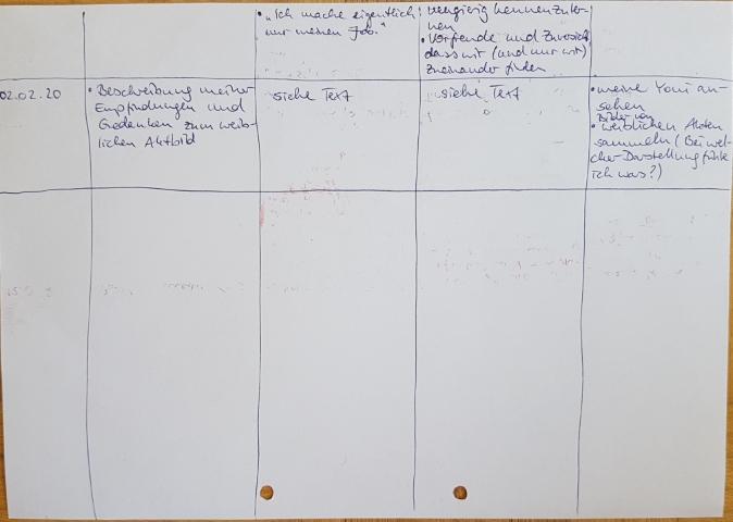 Yoni-Tagebuch Seite 3
