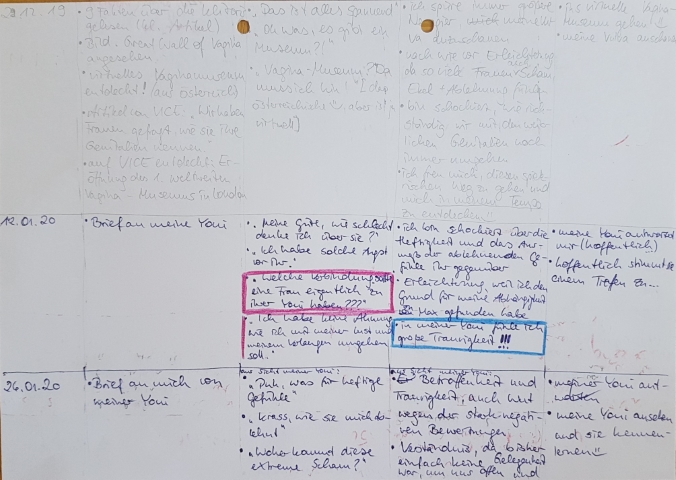 Yoni-Tagebuch Seite 2