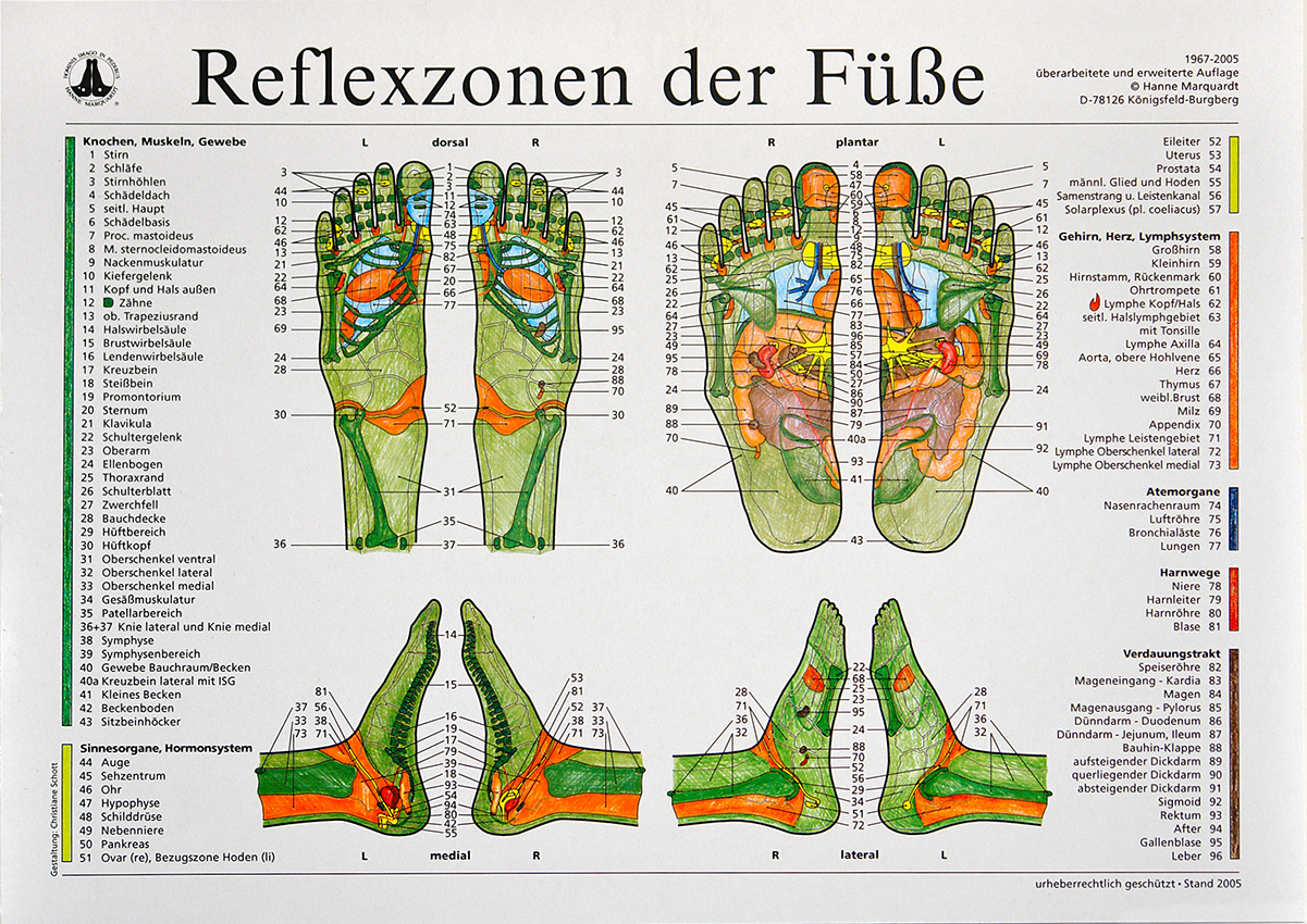 Reflexzonen