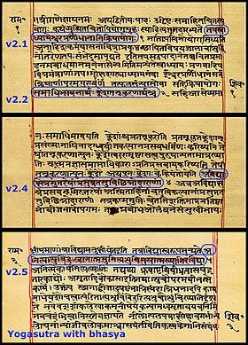 Quelques pages d'un manuscrit historique des Commentaires des Yoga-Sutra ( Bhasya Yoga-Sutra ) en sanskrit devanagari. Les sutra sont inclus à l'intérieur des commentaires et mis en evidence par des encadrements bleus . Source Wikipedia yoga sutra