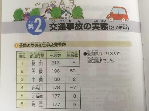 愛知県の交通志望事故死者数は全国最多。不名誉な記録だ。
