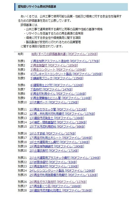 愛知県警ホームページのスクリーンショットです。