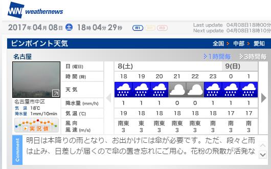 本日はこれからまだ雨が降る。