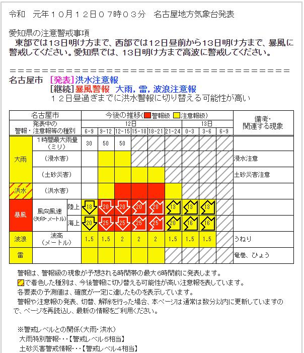 2019年10月12日午前7時3分 愛知県の注意警戒事項 名古屋市地方気象台発表