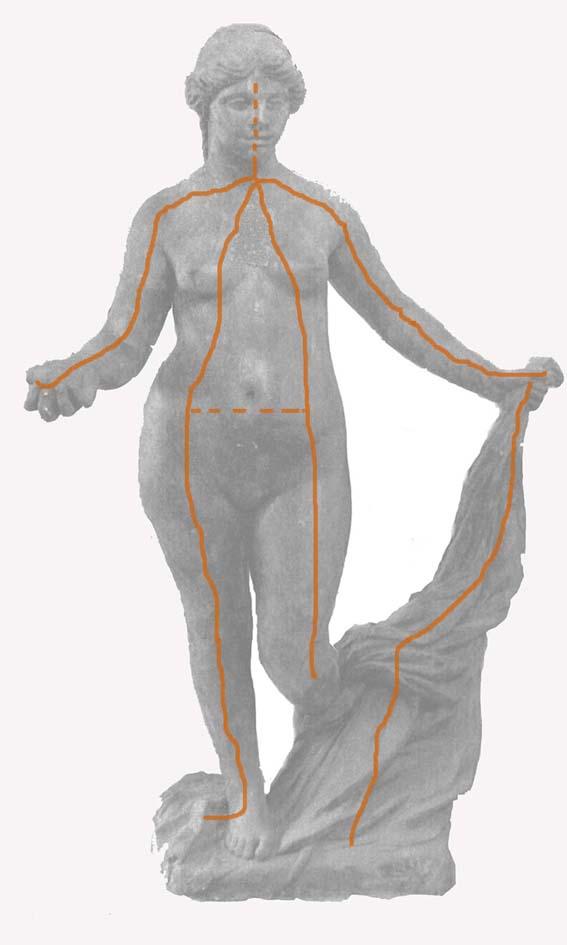 recherche d'armatures par détection, Vénus Victrix Renoir Guido Reni