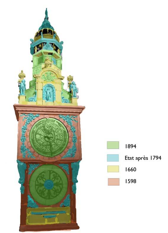 proposition de datation des différents états, horloge astronomique de la cathédrale de Lyon