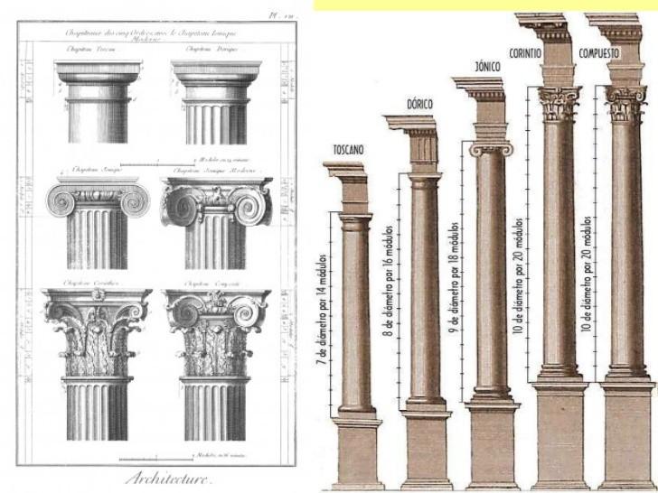 Órdenes arquitectura clásicos