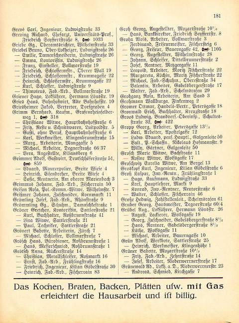Schweinfurter Adressbuch 1932