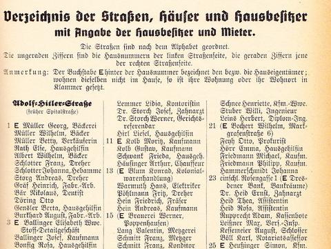 Aus dem Adressbuch 1936 - Adolf-Hitler-Straße = Spitalstraße