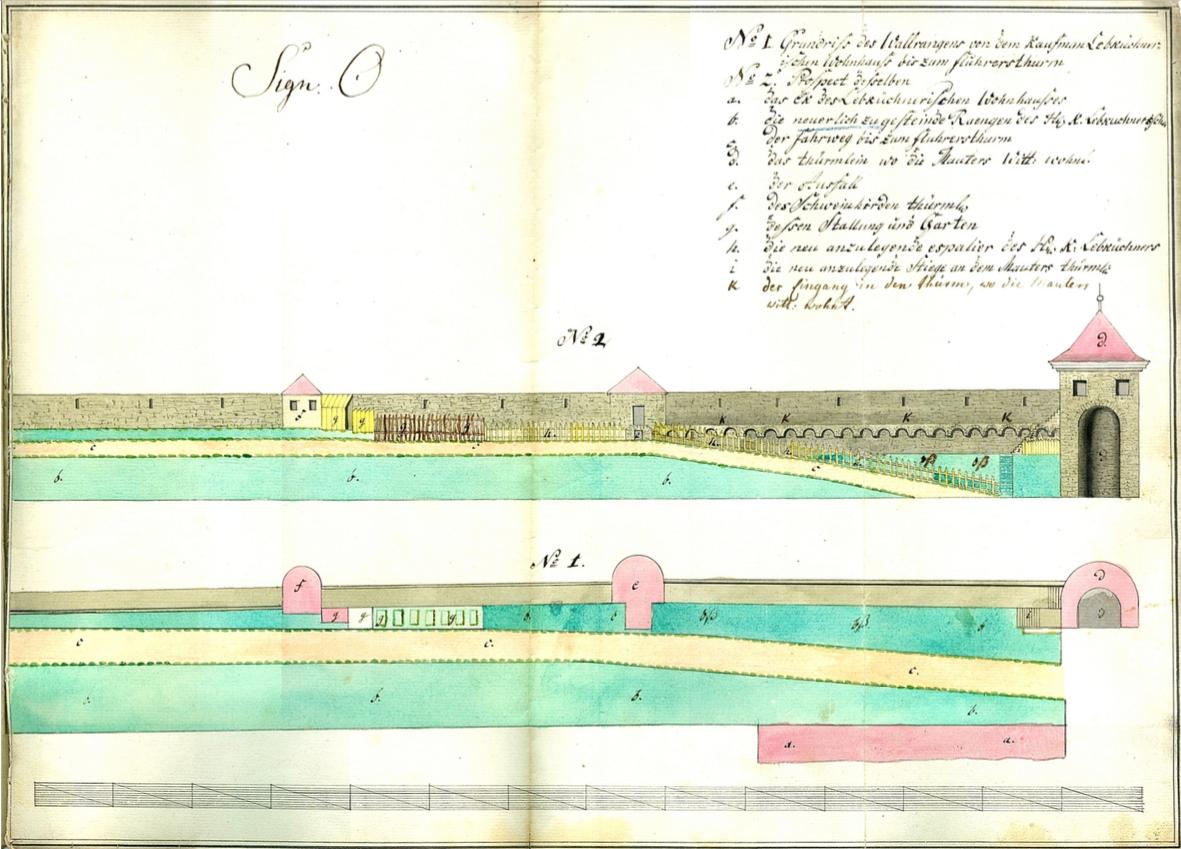 Plan des Kaufvertrages 1902