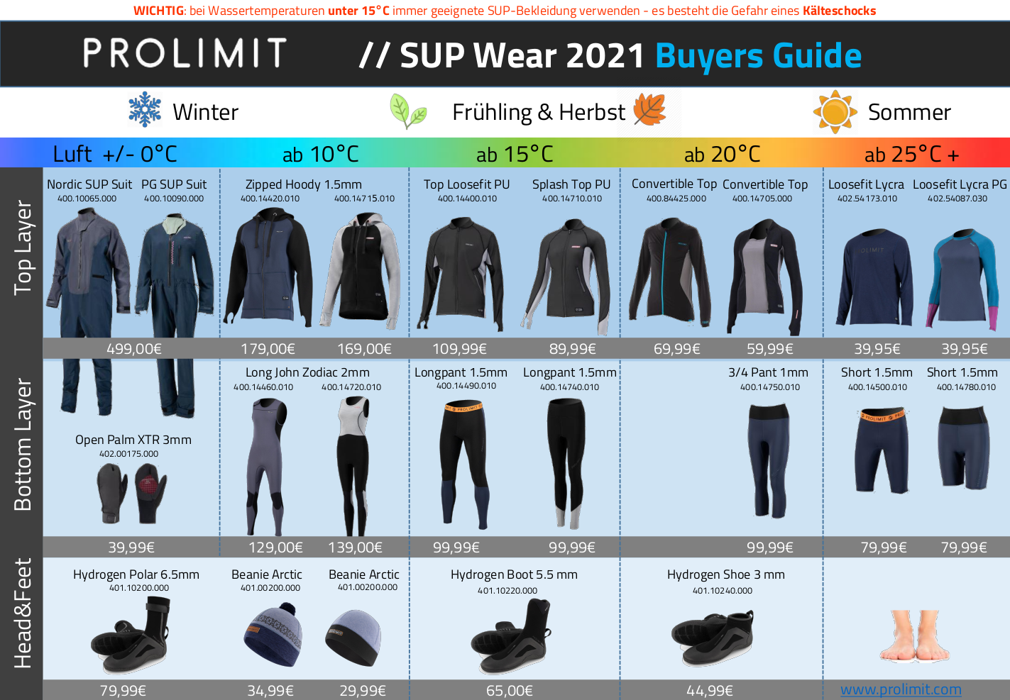PADDLE ALL YEAR ROUND // SUP WEAR 2021 Buyer's Guide