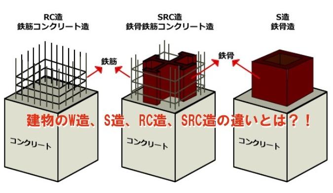 建物の構造の種類・違いとは?
