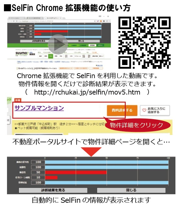 SelFin・Chrome拡張機能