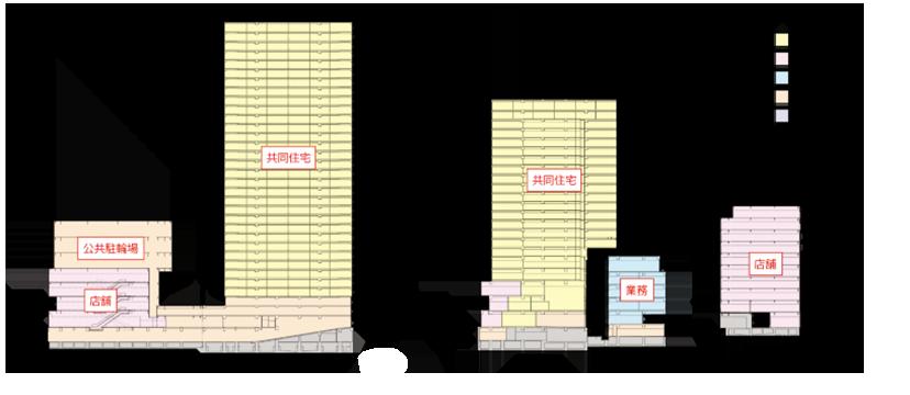 南小岩6丁目地区立面図