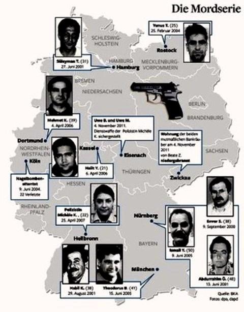 NSU-naziernes ofre