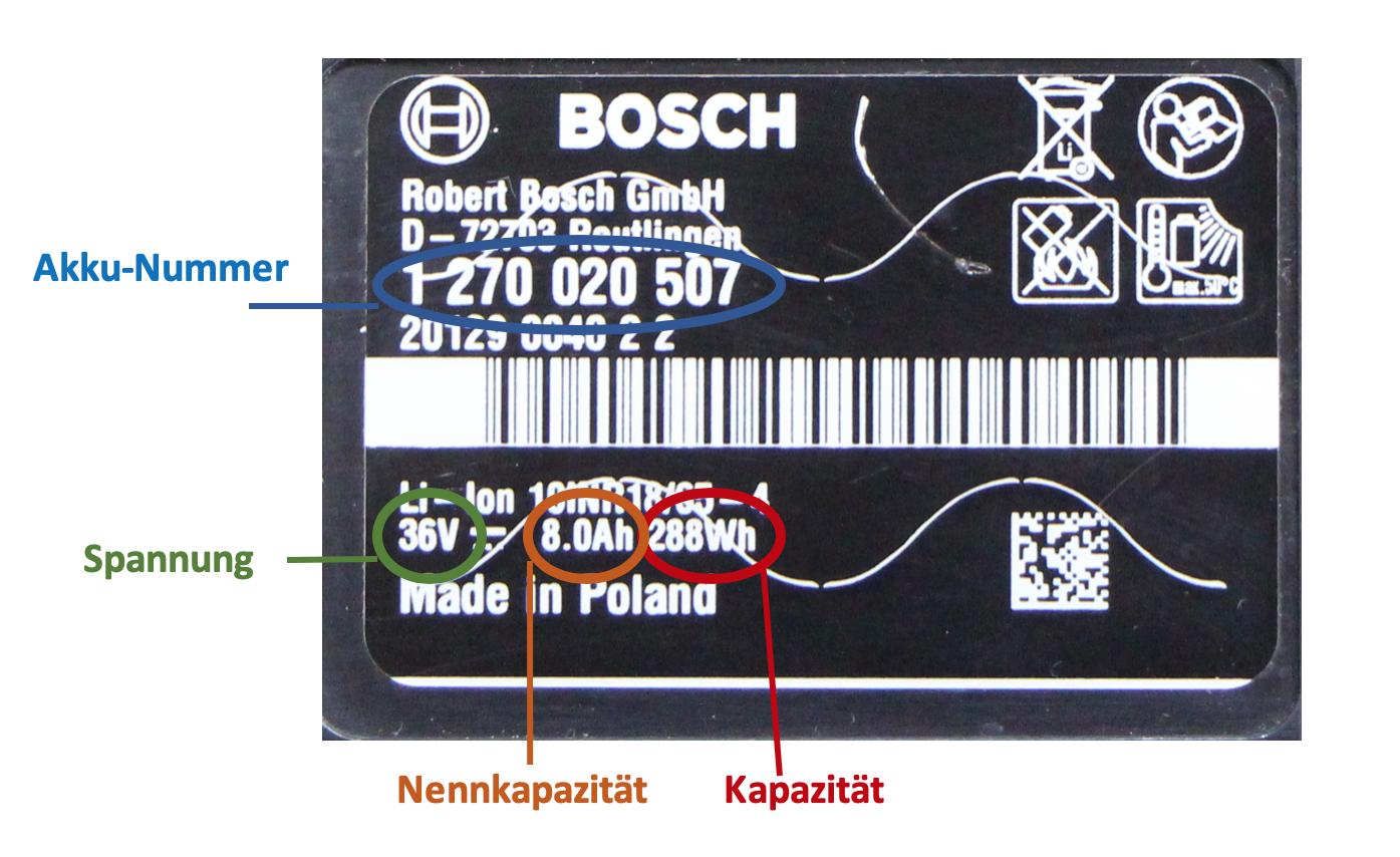Bosch Nummer