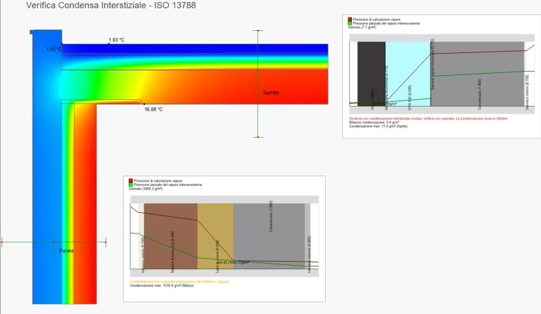 Verifica condensa interstiziale secondo i criteri della norma UNI EN ISO 13788