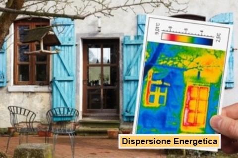 Dispersioni termiche
