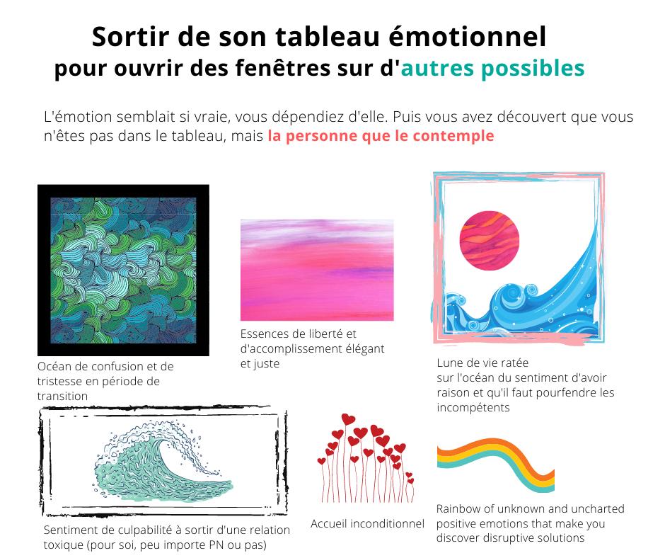 Infographie et article - Etre hypersensible et sortir du tableau des émotions dérangeantes