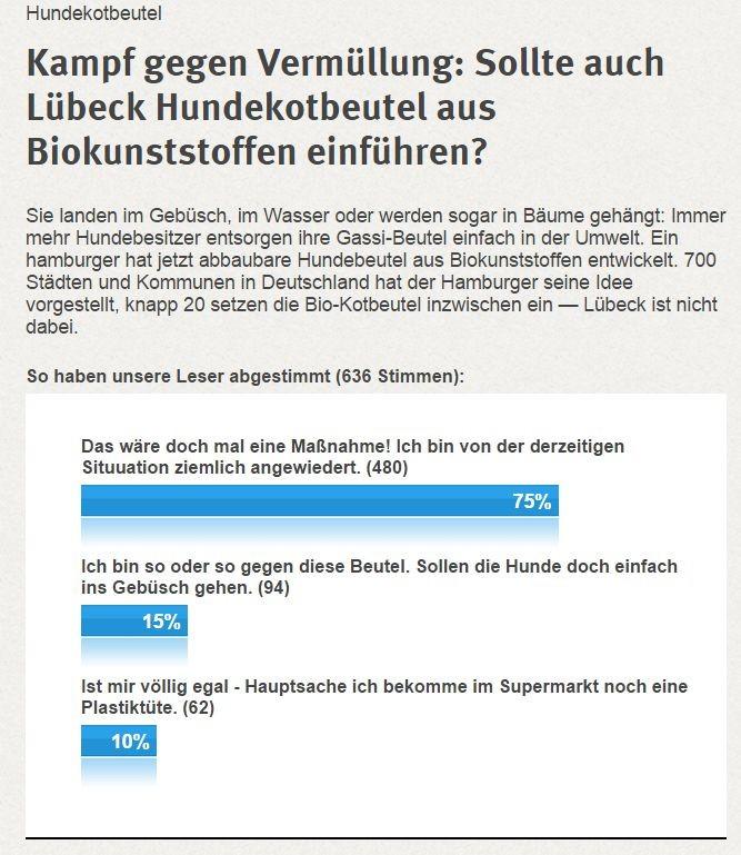 Quelle: Lübecker Nachrichten (Online)