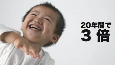 この20年間で児童のぜんそく発生率がは3倍に増加した