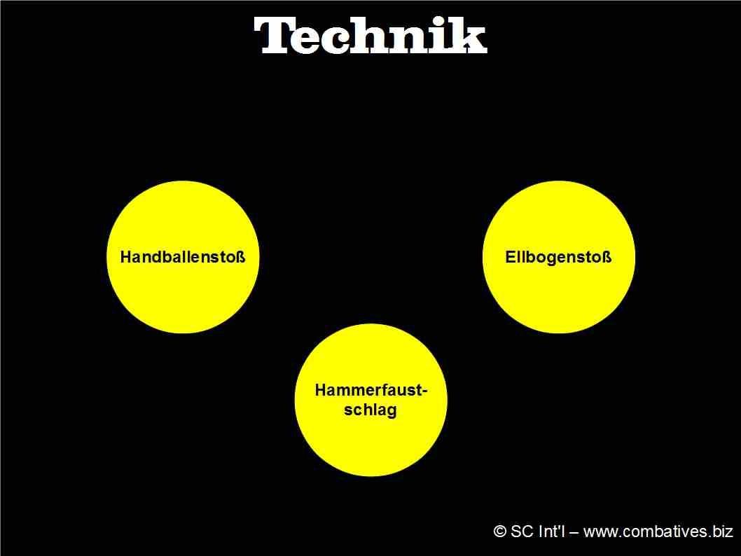 Definitionen - Technik, Drill, Simulation, Szenariotraining - SC Int ...