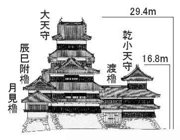 Source : http://myoko-nagano.com/