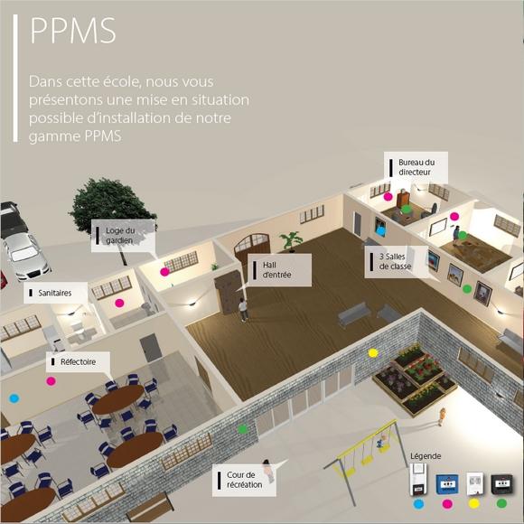 Mise en situation du PPMS dans une établissement scolaire